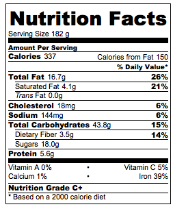 Nutrition Facts For Dark Chocolate Oatmeal Cookie Bars Recipe
